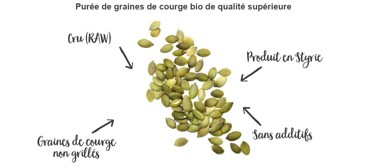 purée de graines de courge bienfaits