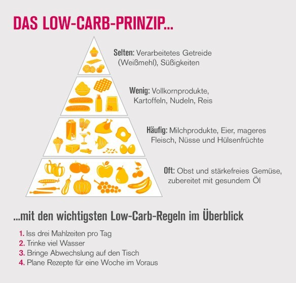 slimming_series_pyramide