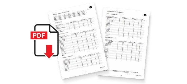 die 55 besten lebensmittel zum abnehmen inkl pdf nu3. Black Bedroom Furniture Sets. Home Design Ideas